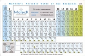mateck-table